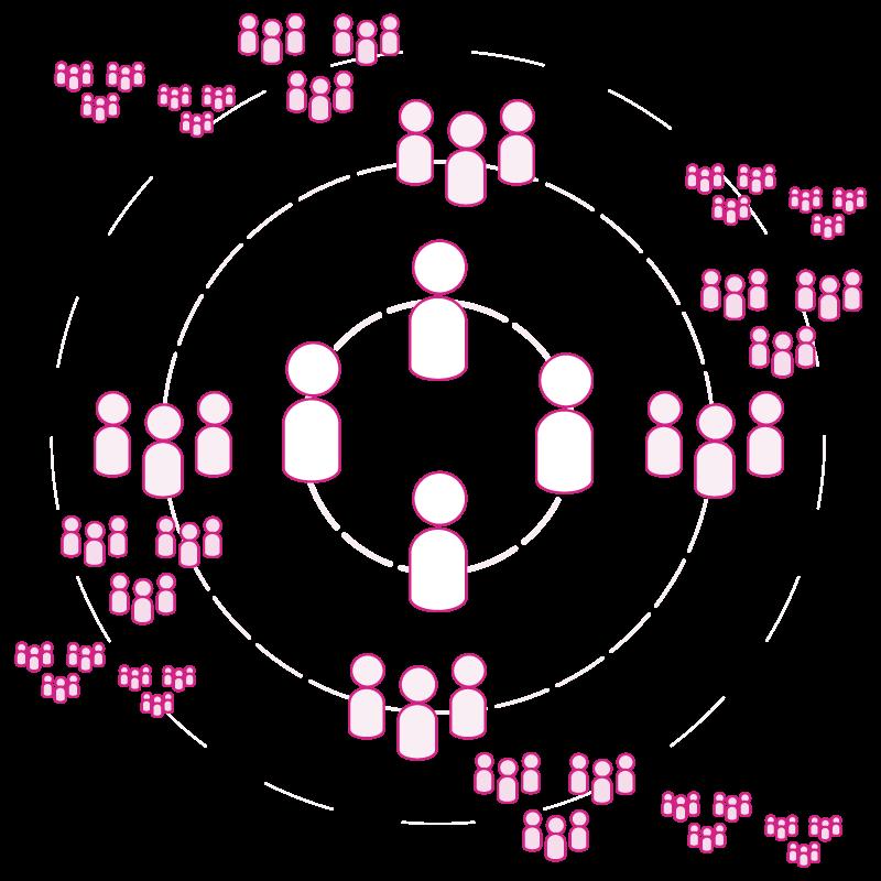 Estructura Orgánica INE