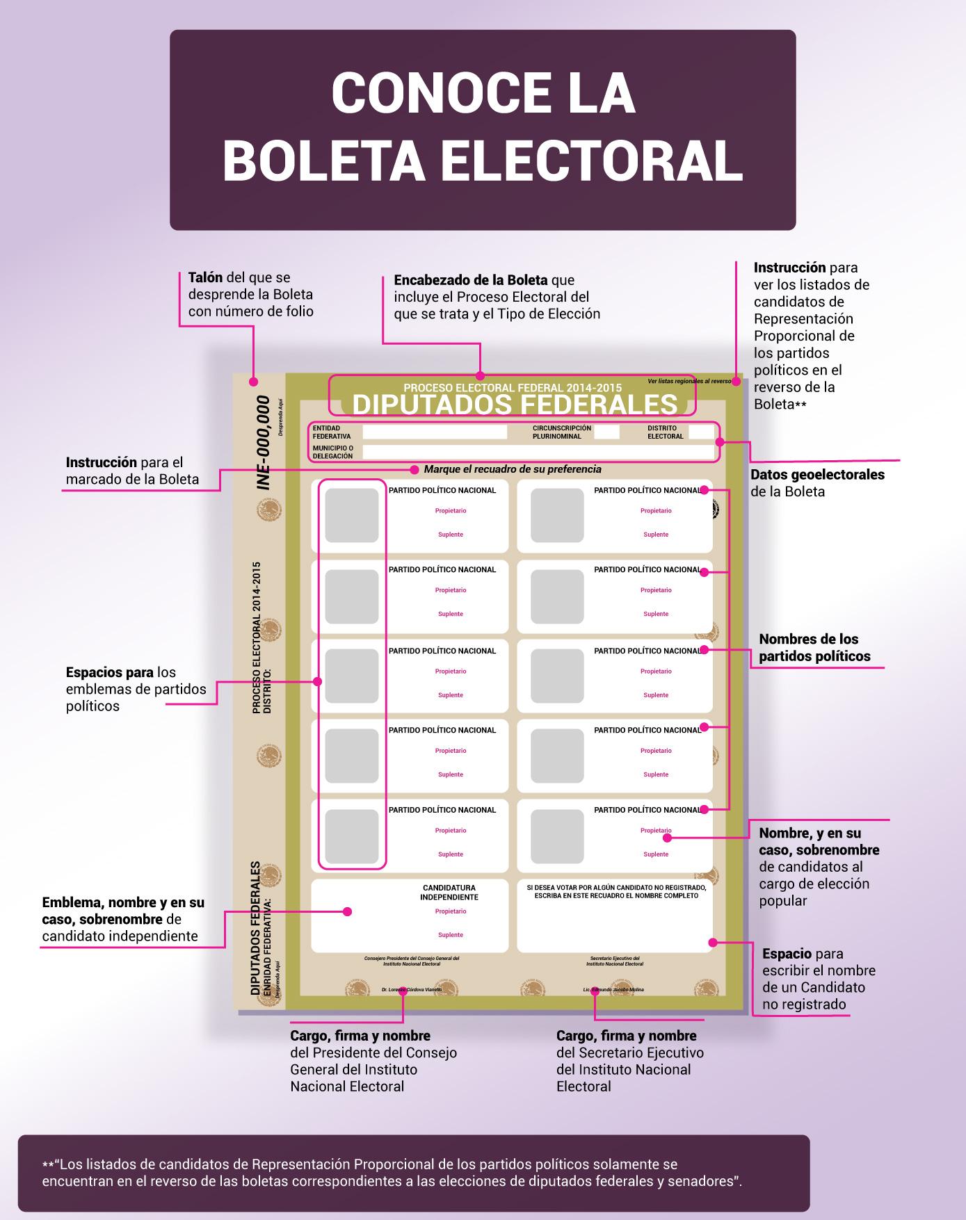 boleta electoral ine