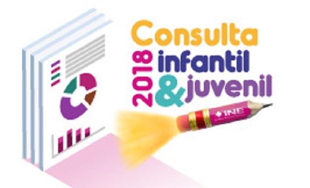 Resultados de la Consulta Infantil y Juvenil 2018