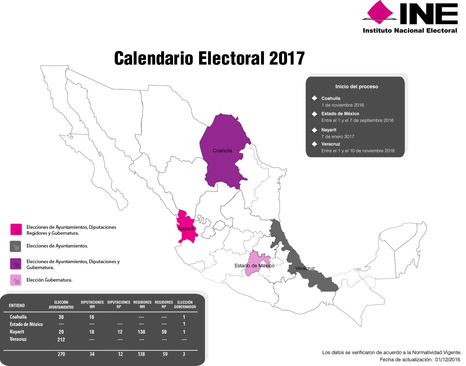 Mapa Calendario Electoral 2017