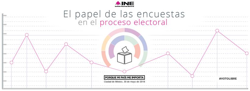 foro el papel de las encuestas en el proceso electoral instituto