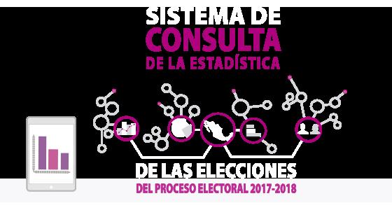 Sistemas-Estadísticas-Proceso-2017-2018