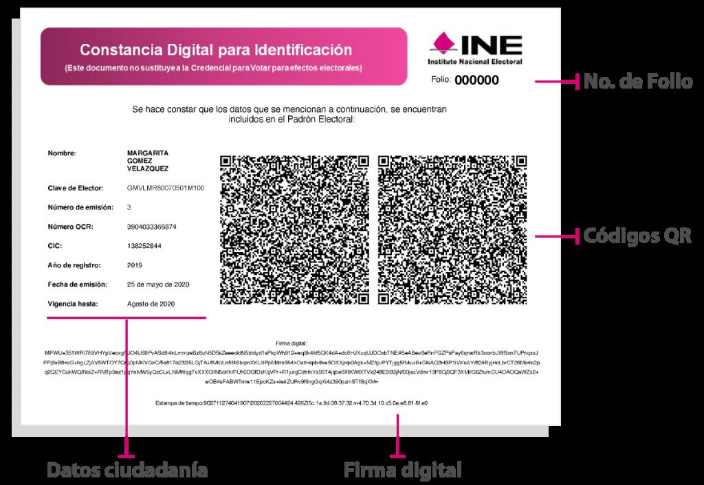 Elementos de Constancia digital