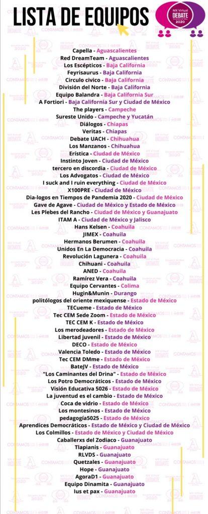 Torneo Virtual mx Debate 2020 - Horarios