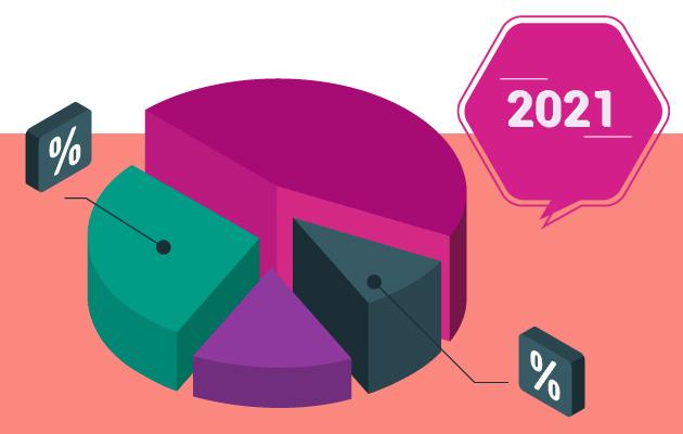 Numeralia 2021 Consulta los datos más relevantes del Proceso Electoral.