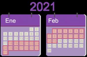 Calendario del Fondo de apoyo para la observación electoral 2021