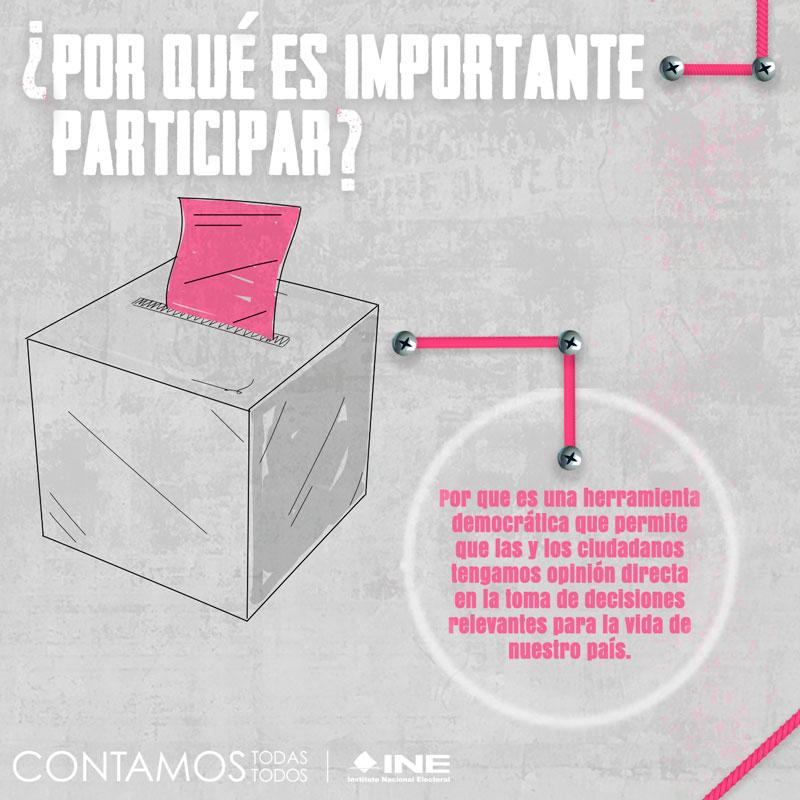 Por qué es importante participaren la Consulta Popular 2021