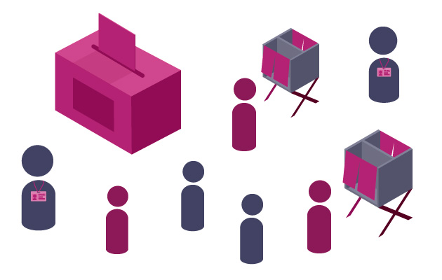 Elecciones locales proceso electoral 2021 - 2022